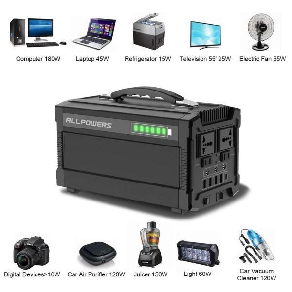 ALLPOWERS ポータブル電源 288Wh 78000mAh 家庭用蓄電池 小型発電機 USB AC DC 出力対応 正弦波 携帯便利|braggart4|03