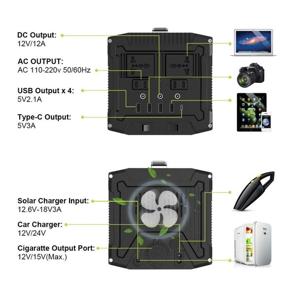 ALLPOWERS ポータブル電源 288Wh 78000mAh 家庭用蓄電池 小型発電機 USB AC DC 出力対応 正弦波 携帯便利|braggart4|08
