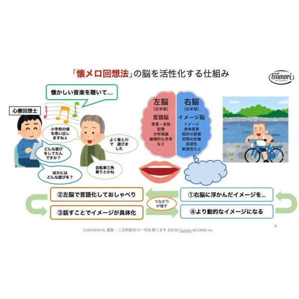 認知症ケア ADL記憶 日常生活動作 QOL向上 回想法 懐かし洋画名場面集 DVD|branding-japan|02