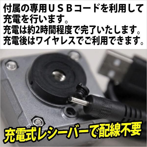 エアモニBike(エアモニ バイク) バイク専用タイヤ空気圧センサー・モニターのエアモニBike|breakstyle|04
