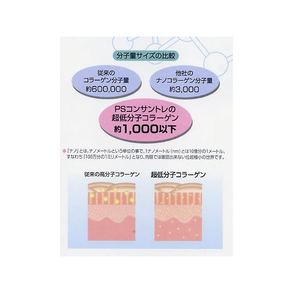 Camy PSコンサントレ 30ml (ハリ・弾力・うるおい) 美容液|bright08|03