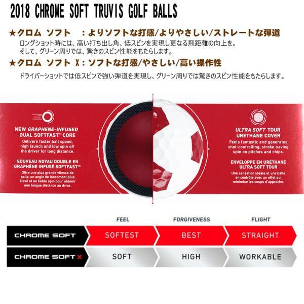 キャロウェイ 2018年 クロムソフト トゥルービス、クロムソフト X トゥルービス 4ピース ゴルフボール 1ダース(12個入) bright1ststage 03