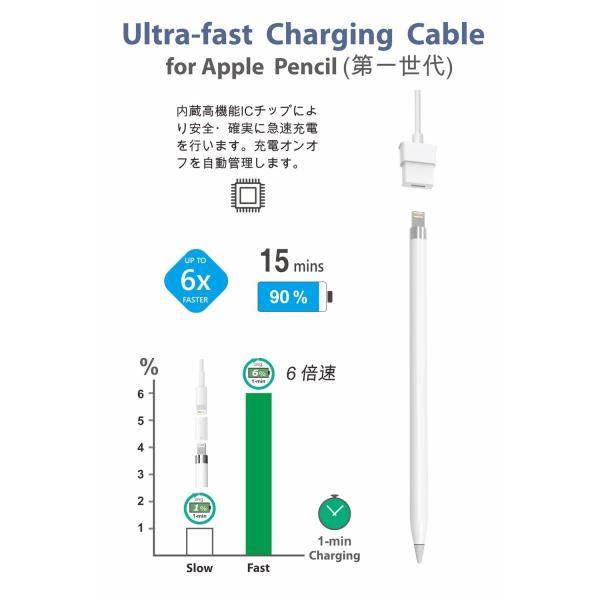 アップルペンシル用 最大 x6倍速 高速充電ケーブル 120cm Ultra Fast Charging Cable 第一世代用 applepencil|brightonnet-store|04