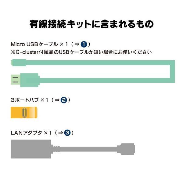 G-cluster(ジークラスタ)有線接続キット broadmedia 02