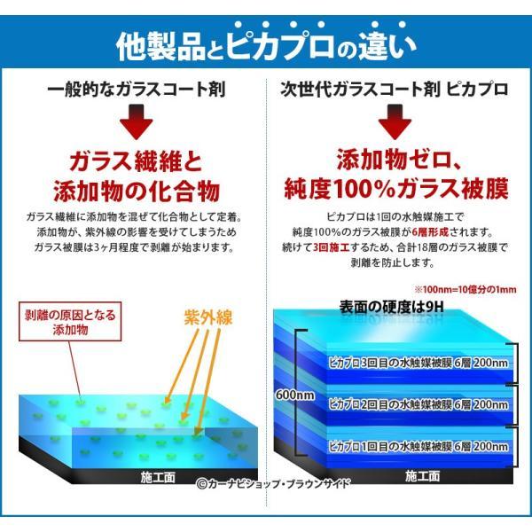 今だけ40%増量中 新発売 送料無料 防弾ガラス技術で硬度9H スマホガラスコート剤 ピカプロ  iphone  スマートフォン タブレット|brownside-navi|07