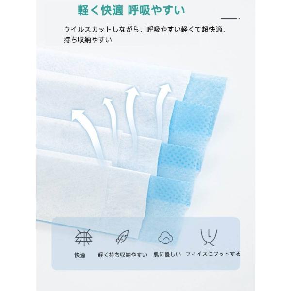 マスク 在庫あり 送料無料 即納 40枚 使い捨て 3層型マスク 不織布 男女兼用 ますく 防塵 花粉 飛沫感染対策 buymalljp 04
