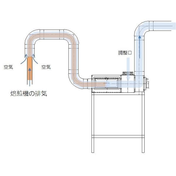 CL C-Box-1TB 小型コーヒー焙煎排気処理装置「ばいせん君」|c-clie-shop|06