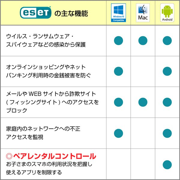 【公式ストア】ESET インターネット セキュリティ まるごと安心パック 5台1年 ダウンロード canon-its 10