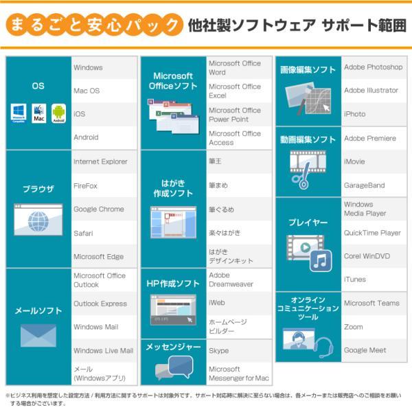 【公式ストア】ESET インターネット セキュリティ まるごと安心パック 5台3年 ダウンロード|canon-its|11