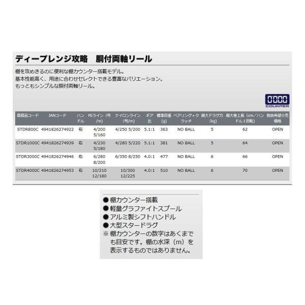プロックス リール (PROX) 攻棚 DRC(カウンター付) STDR3000C DR-3000C