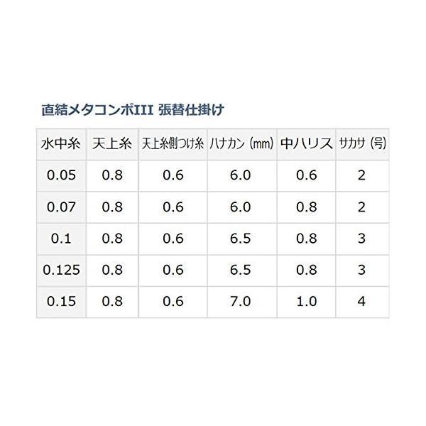 ダイワ 直結メタコンポIII 張替仕掛け 0.05号
