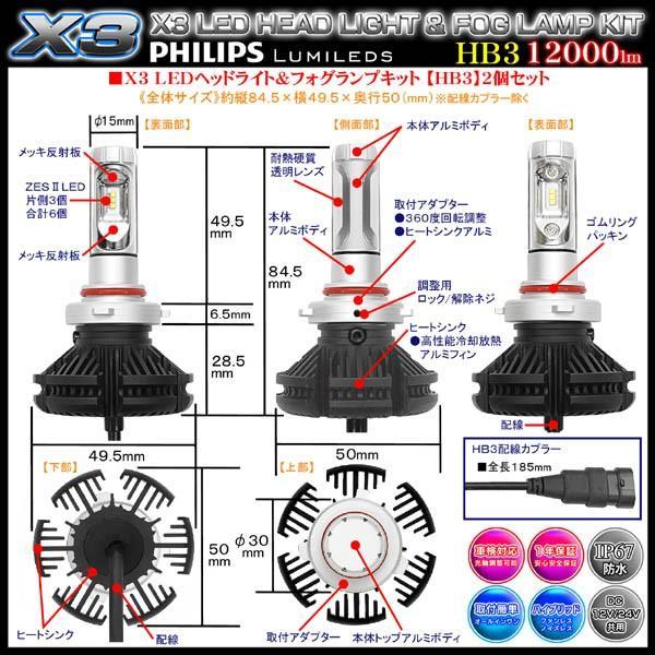 2019年最新版/HB3/X3 PHILIPS 12000ルーメンLEDヘッドライトキット50W/6500K車検対応/2500K-8000K変換フイルム付/2個セット/1年保証|cargoodsya-shopping|04