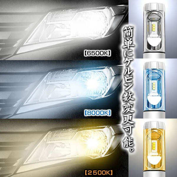 2019年最新版/HB3/X3 PHILIPS 12000ルーメンLEDヘッドライトキット50W/6500K車検対応/2500K-8000K変換フイルム付/2個セット/1年保証|cargoodsya-shopping|06