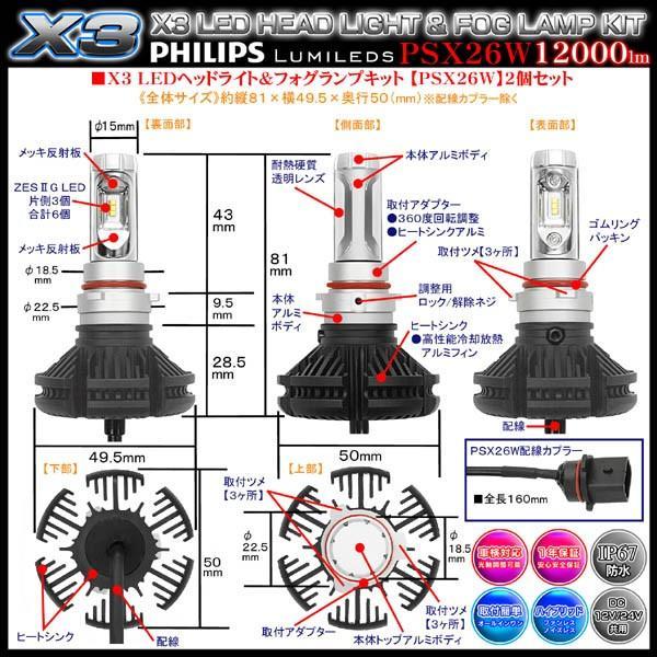 200系ハイエース4型/PSX26W X3 PHILIPS 12000ルーメンLEDフォグランプキット50W/6500K車検対応2個/1年保証ブラガ cargoodsya-shopping 04