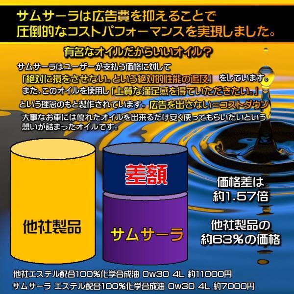 エステル化学合成油 エンジンオイル サムサーラ Samsure  EPV 0w30 4L SN ロングドレン carpart83 04