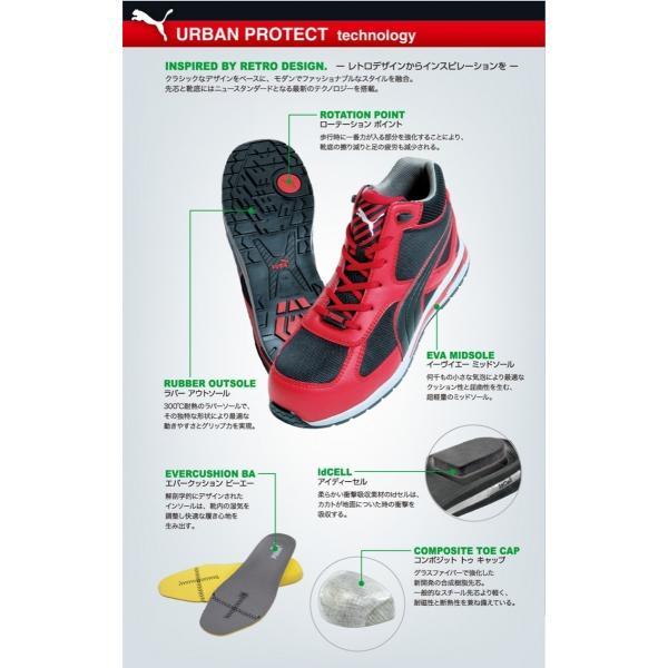 PUMA 安全靴 プーマ セーフティシューズ メンズ Fulltwist レッド フルツイスト  一部地域送料無料|carpart83|02