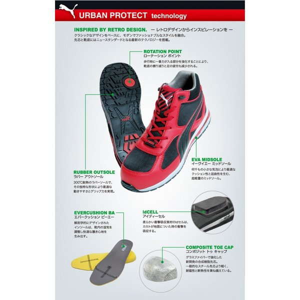 PUMA 安全靴 プーマ セーフティシューズ Kickflip キックフリップ ブルー 一部地域送料無料|carpart83|03