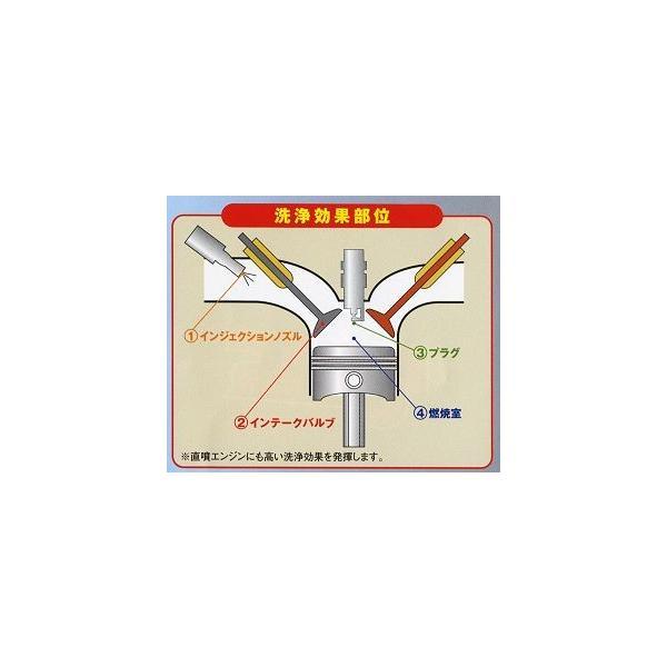 デポジットクリーナー タクティー TACTI ドライブジョイ DRIVEJOY|carpart83|02