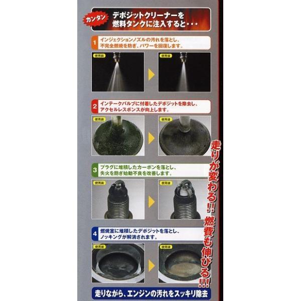 デポジットクリーナー タクティー TACTI ドライブジョイ DRIVEJOY|carpart83|04