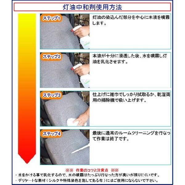 車内にこぼした灯油の臭い 消臭 除去 業務用灯油・石油中和剤500ml|carpikal360|02