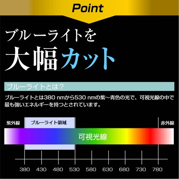 シャープ AQUOS LC-50US5 強化ガラス と 同等の 高硬度9H ブルーライトカット 反射防止 液晶TV 保護フィルム|casemania55|03