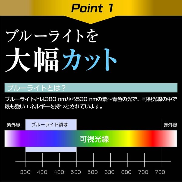 ホンデックス PS-500C ブルーライトカット 反射防止 液晶保護フィルム 指紋防止 気泡レス加工 液晶フィルム