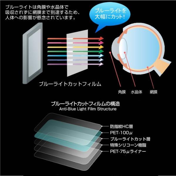 IIYAMA ProLite XUB2492HSU-2 (23.8インチ) 機種で使える ブルーライトカット 反射防止 液晶保護フィルム 指紋防止 気泡レス加工 casemania55 05