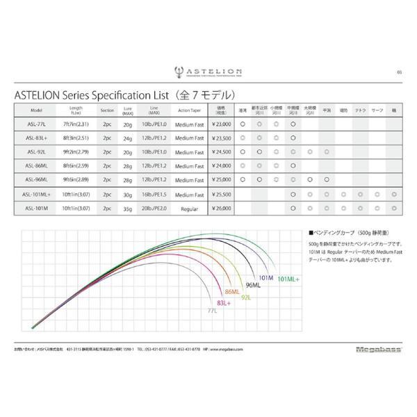 メガバス(Megabass) ASTELION (アステリオン) AST−101M