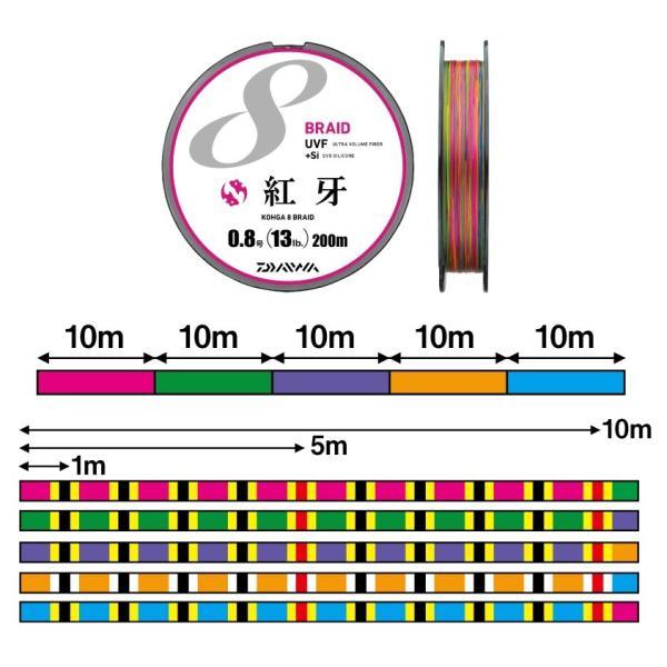 ダイワ UVF 紅牙センサー 8ブレイドプラスSi 1号−300m