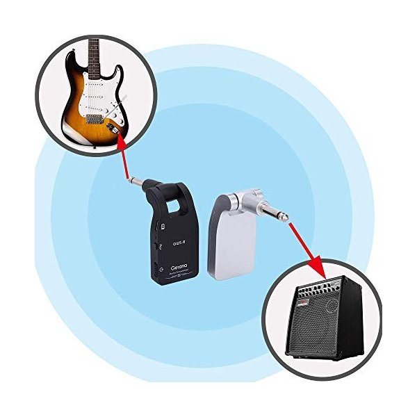 Getaria ギターワイヤレスシステム 2.4GHz無線 送受信機 オーディオトランスミッタ&レシーバー USB充電ケーブル&オーディオ変換ケーブル cecilia 03