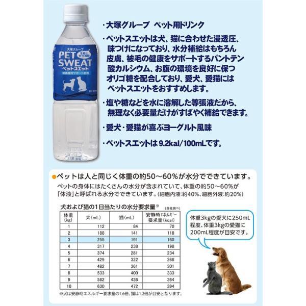 ペットスエット 500ml 犬 ペットウォーター ドリンク 8本入り 関東当日便|chanet|02