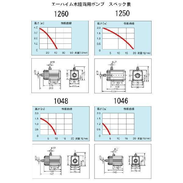 50Hz エーハイム 1260 流量40リットル/分 東日本用 メーカー保証期間1年 沖縄別途送料 関東当日便|chanet|02