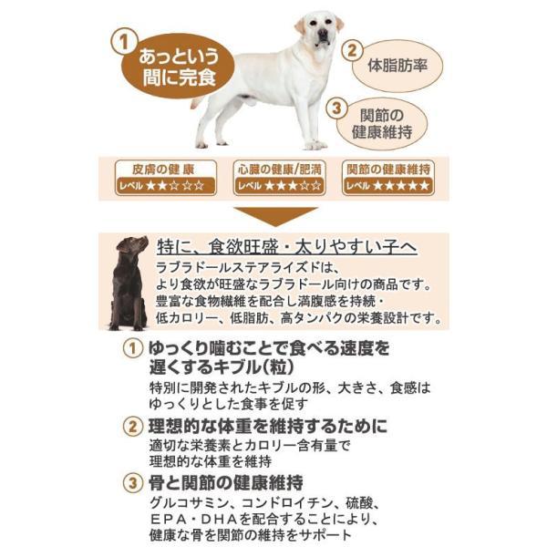 ロイヤルカナン ラブラドールレトリバー ステアライズド 成犬・高齢犬用 3kg ジップ付 chanet 03