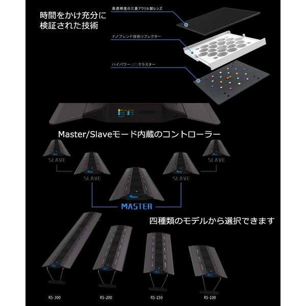 maxspect RSX R5―150 150W 沖縄別途送料 関東当日便|chanet|03