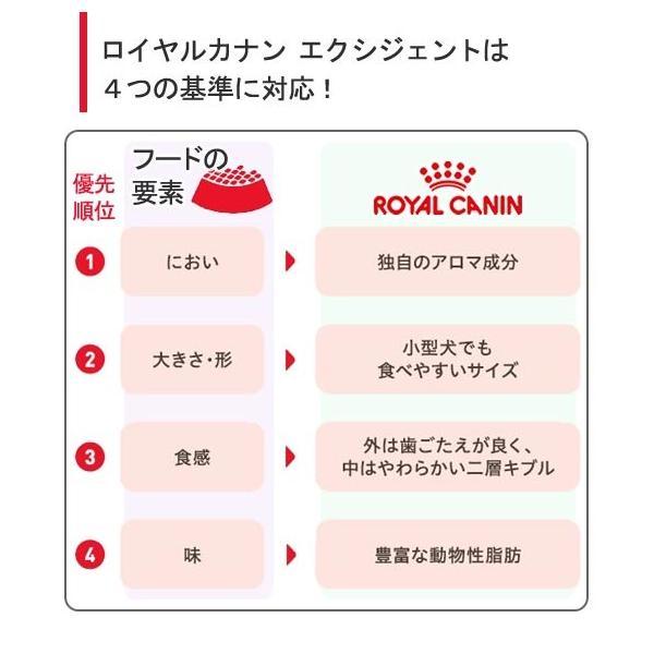 ロイヤルカナン ミニ エクシジェント 成犬・高齢犬用 2kg 3182550795197 ジップ付 関東当日便 chanet 04