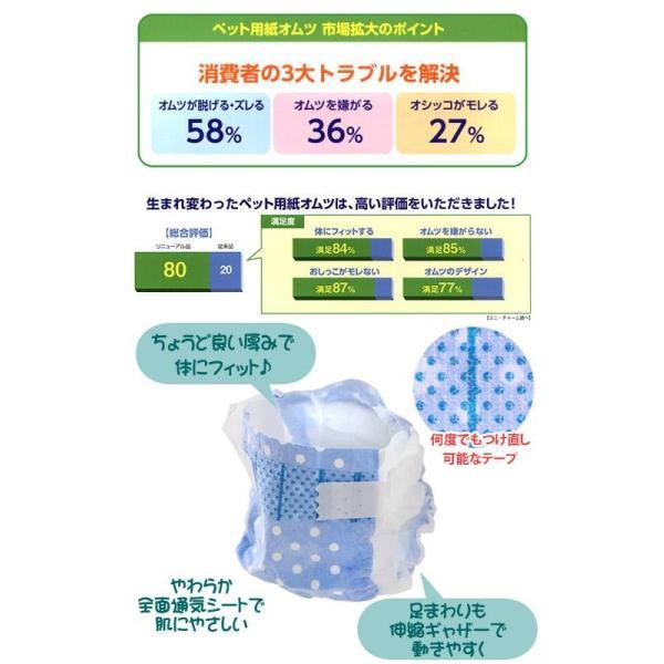 アウトレット品 ユニ・チャーム マナーウェア ペット用 紙オムツ SSSサイズ 36枚入り 超小型犬用 2袋入り 関東当日便|chanet|02