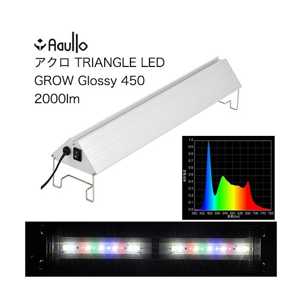 アクロ TRIANGLE LED GROW Glossy 450 2000lm Aqullo Series