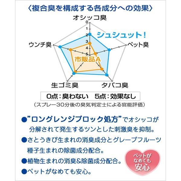 ライオン シュシュット! お部屋の消臭&除菌 無香料 350ml 関東当日便|chanet|05