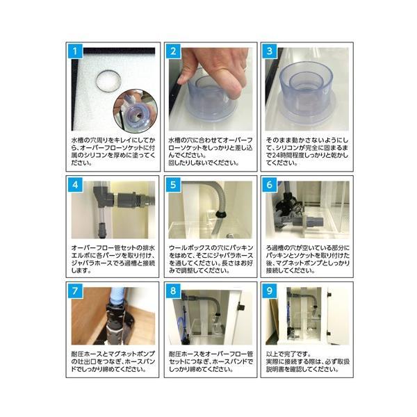 メーカー直送 マーフィード 60cm オーバーフロー水槽セット オアシス ホワイト 別途送料・同梱不可・代引不可 chanet 04