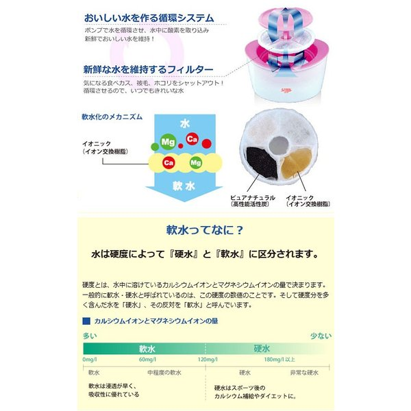 GEX ピュアクリスタル 軟水化フィルター お得用 4個入りパック 猫用 関東当日便|chanet|02
