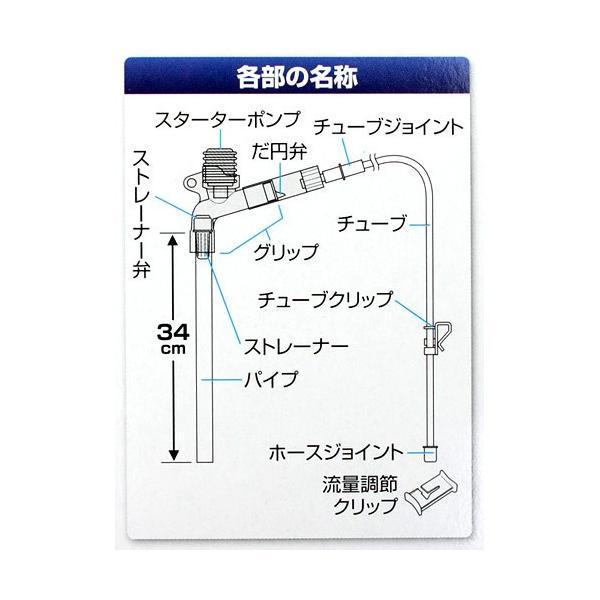 水作 プロホースエクストラ M 関東当日便|chanet|03
