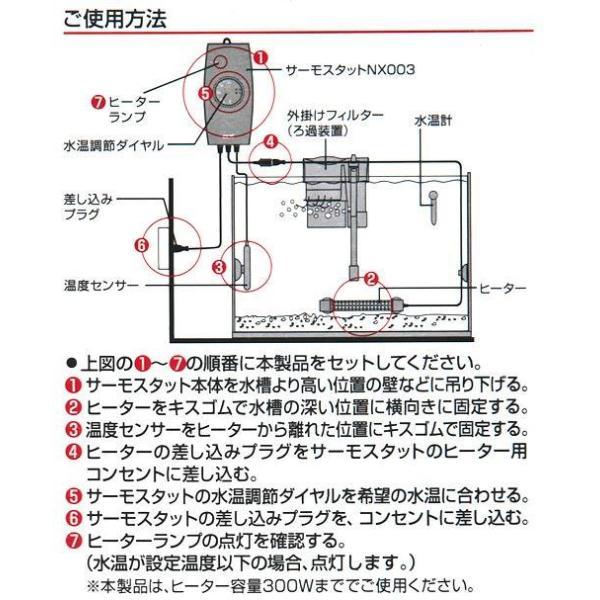 GEX セーフカバー SH120 サーモスタット NX003N セット ヒーター 熱帯魚 関東当日便|chanet|05