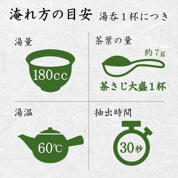新茶 CP送料無料 超深蒸し煎茶 品等:楽 茶葉100g×3袋(計300g)|chappaya-hamamatsu|02