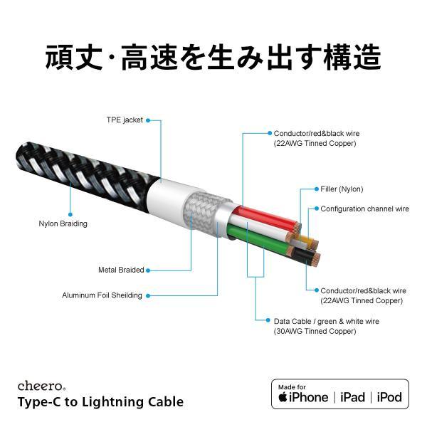 タイプC ライトニング ケーブル パワーデリバリー チーロ iPhone / iPad / iPod cheero Type-C to Lightning Cable Power Delivery 対応|cheeromart|06