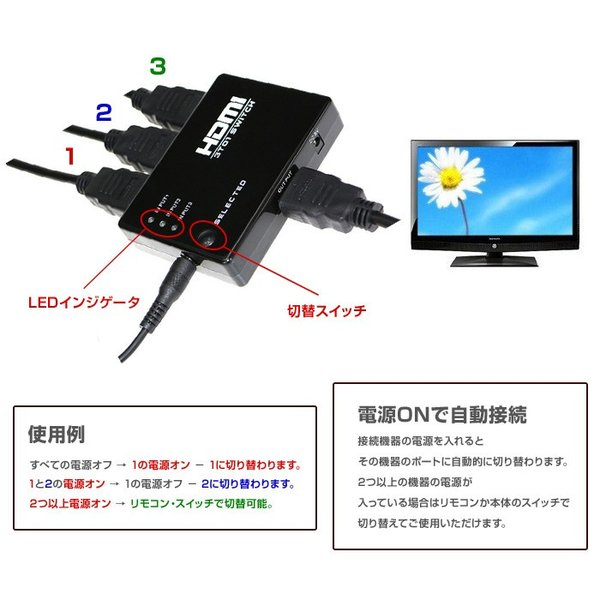 HDMIセレクタ 3入力1出力 リモコン付き 切替器 PS4対応 コンパクト オートセレクタ ワイヤレス バスパワー駆動 会議、展示会などに活躍 ◇CHI-HDMIS31|chic|03
