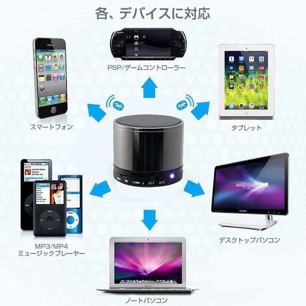 コンパクトワイヤレス Bluetooth スピーカー サブウーファー iPhone iPod iPad Android スマートフォン対応 SDカード対応  CHI-S10|chic|02