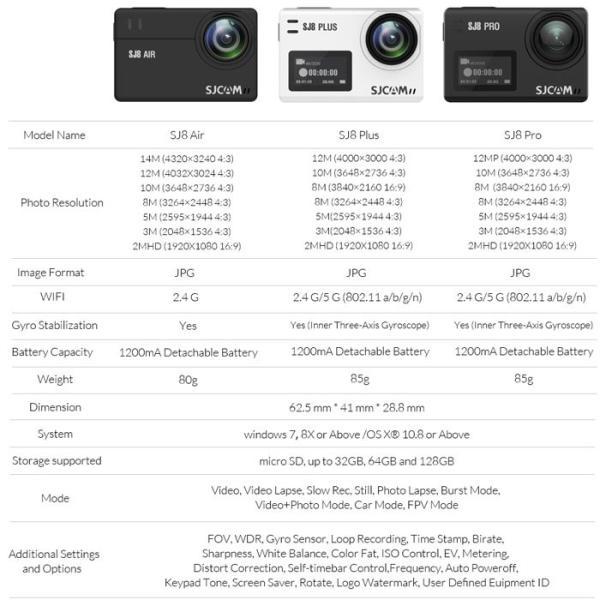 激安セール♪ SJCAM SJ8 Plus アクションカメラ スポーツカメラ 正規品 4K 30fps 防水 WiFi 2.33インチ ワイド液晶 レビューを書いて予備バッテリープレゼント♪ chic 08