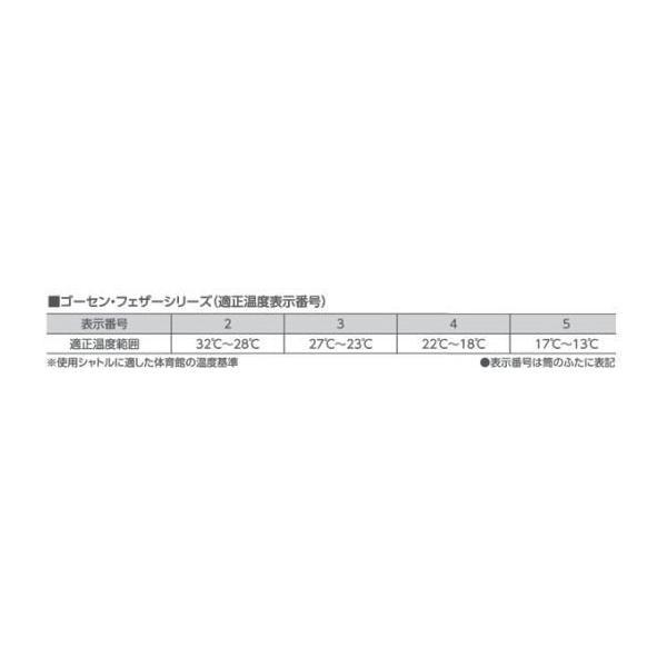 ゴーセン  NEO FEATHER PLATINUM ネオ・フェザー・プラチナ GFN-110 ゴーセン バドミントン シャトル シャトルコック  GOSEN chispo 02