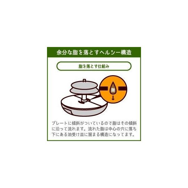 ザイグル 煙の出ない焼肉 ホットプレート 無煙赤外線 ロースター JAPAN-ZAIGLE choro 11