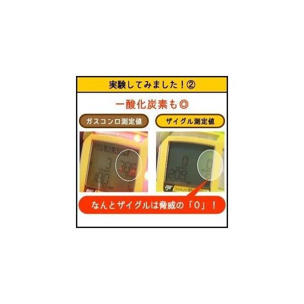 ザイグル 煙の出ない焼肉 ホットプレート 無煙赤外線 ロースター JAPAN-ZAIGLE choro 07